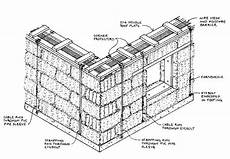 load bearing straw bale house plans pin on cabins
