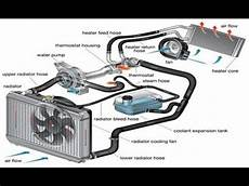 Cars 101 Ep 10 Engine Cooling System