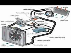 Cars 101 Ep 10 Engine Cooling System  YouTube