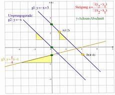 Steigung Gerade Berechnen - gleichungen l 246 sen und terme umformen