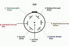 Trailer Wiring Diagram 7 Way Chevy Trailer Wiring