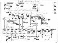 89 chevy s10 blazer stereo wiring harness diagram 05 blazer stereo wiring harness wiring diagram database