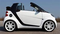 moto custom smart 451 tuning