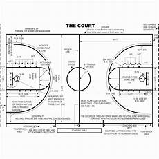 house plans with indoor basketball court image result for custom home plans with indoor basketball