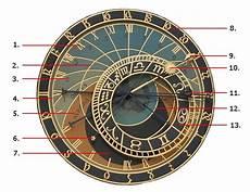 file astronomisches zifferblatt jpg wikimedia commons