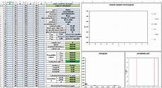 cpk calculation excel template