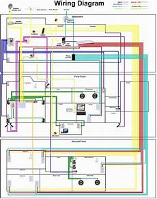 home network wiring layout 54 best structured wiring systems images on smart home smart house and structured