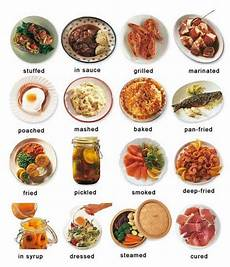 cooked or prepared food learning english learning basic english