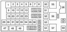 2006 ford truck fuse diagram ford lcf low cab forward 2006 2009 fuse box diagram auto genius