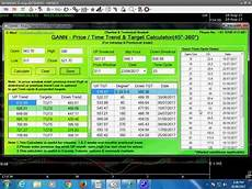 how to trade a stock in intraday with gann price time