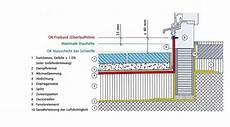 terrasse gefälle vorschrift wie hoch muss die schwelle bei terrassent 252 ren sein