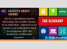 how to reduce modified adjusted gross income