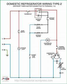 refrigerators parts fridge compressor