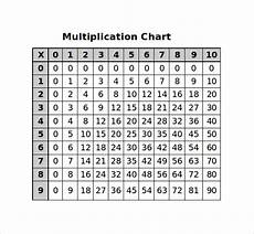 free 8 sle multiplication chart templates in pdf ms