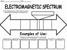 physical science electromagnetic spectrum worksheet 13191 light and the electromagnetic spectrum worksheet electromagnetic spectrum science curriculum