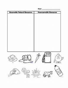 renewable and nonrenewable resources activities students and social studies