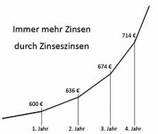 zinseszinsrechnung berechnung zinseszinsen mit formeln
