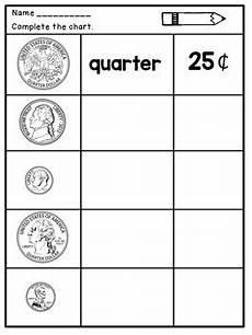 money identification worksheets for kindergarten 2195 money worksheets identifying coins by s tpt