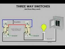 three way switches how they work control one light with two switches exle a hall light