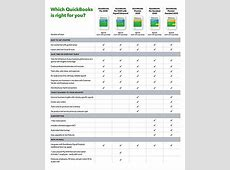 Quickbooks Pro With Enhanced Payroll 2020 Amazon Special Price