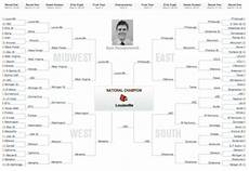 filling out the winning ncaa tournament bracket huffpost