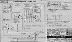 Wiring Diagram Genset Camizu Org