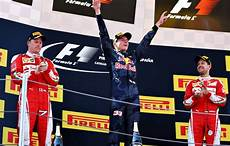 Formula 1 Spain Verstappen Becomes Youngest F1