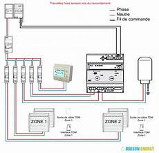 systeme de chauffage electrique le plus economique systeme de chauffage economique chauffage le plus