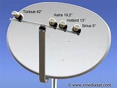 Maximum Multifocus T85 Sat Antenne Original Maximum 85 Cm