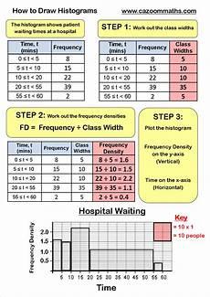 probability worksheets gcse higher 5797 frequency polygon worksheets printable math worksheets statistics math math