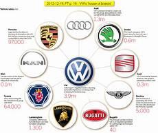 Volkswagen Brands by Vwboost Volkswagen Will Not Be Any New