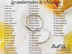 Voil 224 Le Calendrier Des Anniversaires De Mariage By Bell