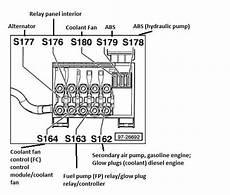 2002 vw passat fuse box wiring diagram