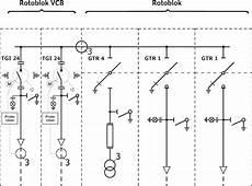 Wiring Diagram Of Vcb by Rotoblok Vcb A New Generation Of Medium Voltage