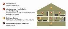 in welchen räumen sind rauchmelder pflicht bayern rauchmelder sind deutschlandweit pflicht das m 252 ssen sie
