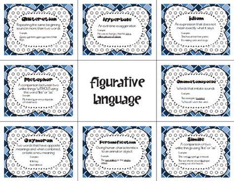 Types Of Dialogue In Literature