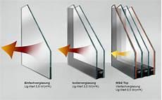 3 fach isolierverglasung verglasung fenster
