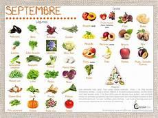 Légumes De Septembre Calendrier Fruits Et L 233 Gumes Mois De Septembre Cocoon Moi
