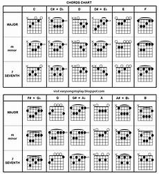 simple song chords top 100 easiest songs to play on guitar for beginners at home easy songs to play
