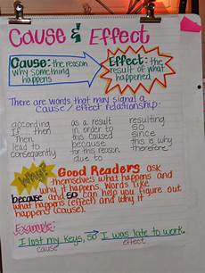 Ww2 Cause And Effect Chart Cause And Effect Google Search Reading Anchor Charts