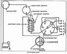 Chevy Truck Ignition Switch Wiring by 4 Best Images Of Chevy Ignition Coil Wiring Diagram