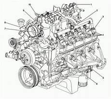 what size motor is a 5 3 vortec impremedia net