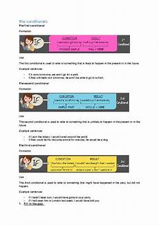 the first second and third conditional writing speaking and reading activities
