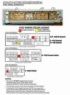 96 98 Obd2 Civic Integra Vtec Wiring Schematics Forum