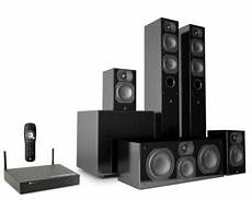 avis transmetteur audio sans fil home cinema test le