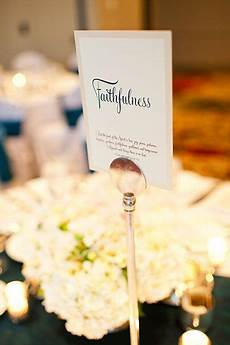 sweet idea for your wedding table names would call it