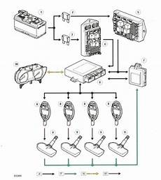 tire pressure monitoring 2002 chevrolet tahoe auto manual 2011 jaguar fuse box diagram jaguar auto wiring diagram