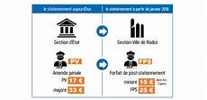 payer amende fps forfait post stationnement
