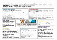 tale lesson ks2 15018 termly planning fairytales topic and skills web teaching resources