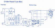 1987 honda civic fuse box honda accord lx 1987 fuse box block circuit breaker diagram 187 carfusebox